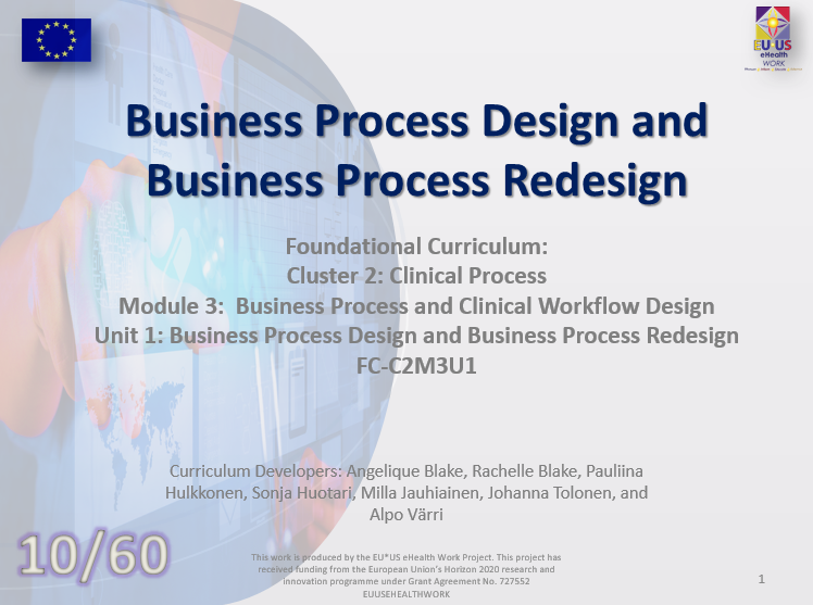 Business Process Design and Redesign